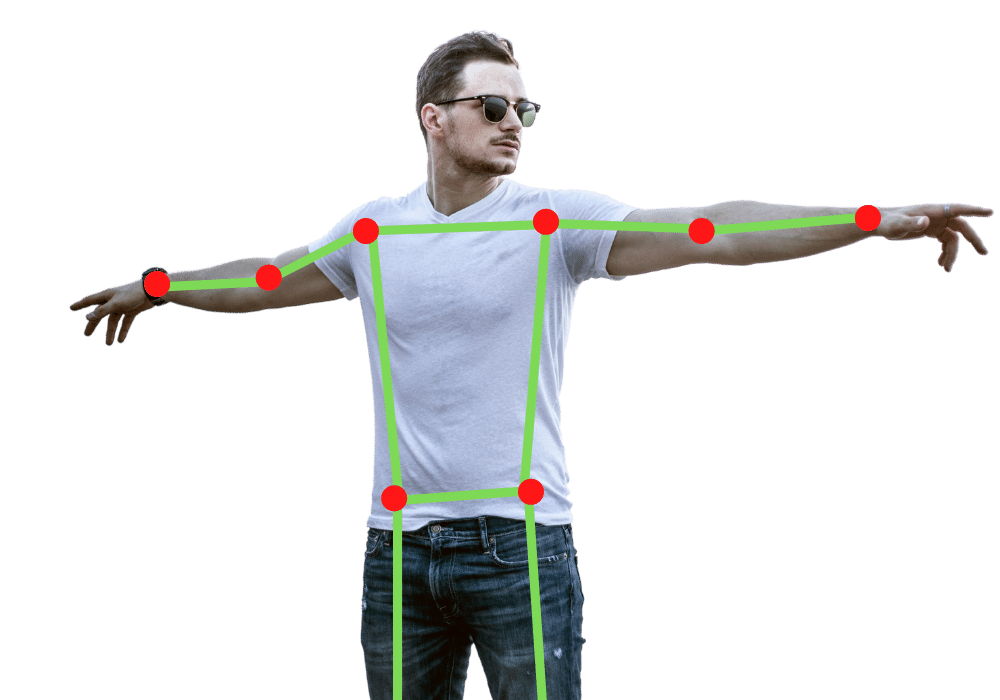 Gesture Recognition drone